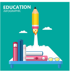education infographic books pencil rocket backgrou vector image