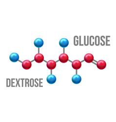 Glucose dextrose structure molecular model vector