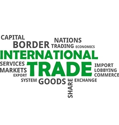 Word cloud international trade vector