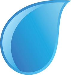 waterdrop resize vector image