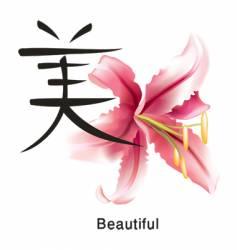 japanese hieroglyph vector image