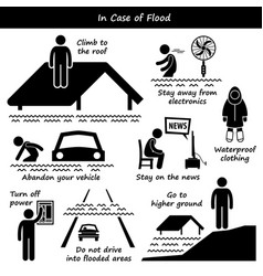 In case of flood emergency plan stick figure vector