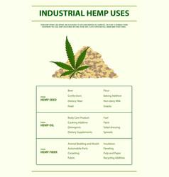 Industrial hemp uses vertical infographic vector