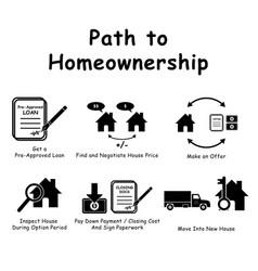 1354 path to homeownership vector