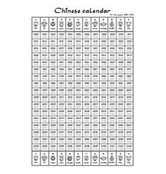 Chinese astrology calendar vector