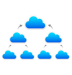 cloud topology vector image