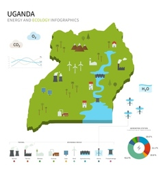 Energy industry and ecology of Uganda vector