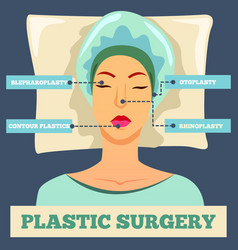 Plastic surgery orthogonal flat background vector