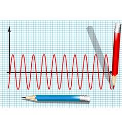 sinusoid vector image