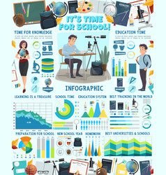 back to school education infographics vector image