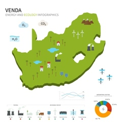 Energy industry and ecology of Venda vector
