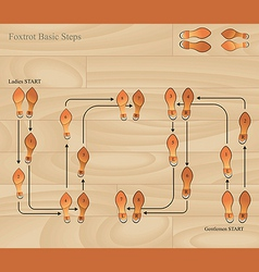 Dance Steps Diagram