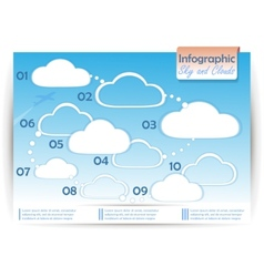infographics sky and clouds vector image