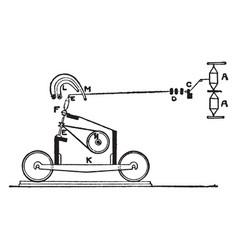 Mule spinning machine vintage vector