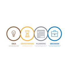 Process creating new idea and making decision vector