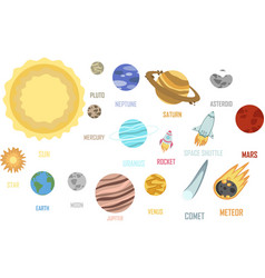 set space solar system planets vector image