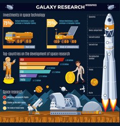 galaxy research infographic concept vector image