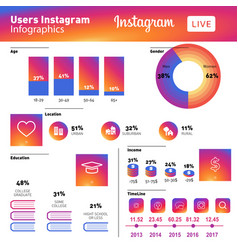Users instagram infographics vector
