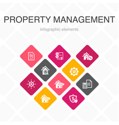 Property management infographic 10 option color vector
