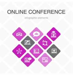 Online conference infographic 10 option color vector