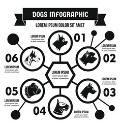 Dog breeds infographic concept simple style vector