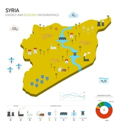 Energy industry and ecology of Syria vector