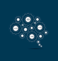 business connection concept in form of brain vector image