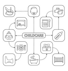 childcare mind map with linear icons vector image