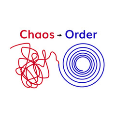 Order and chaos vector