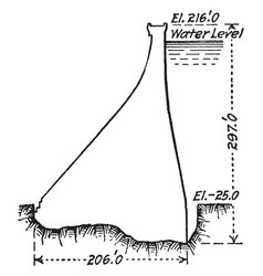Cross-section of dam vintage vector