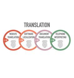 Foreign language translation creative icon logo vector