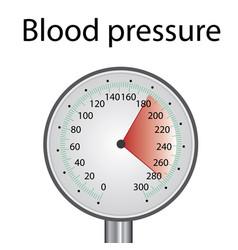 High blood pressure measuringhypertension vector