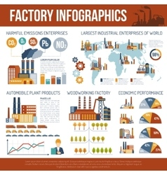 Industrial infographics with map of world vector