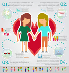 Love marriage couple of two womengirls infographic vector