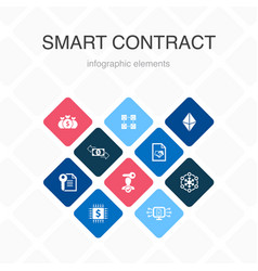 Smart contract infographic 10 option color design vector