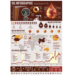Oil infographic elements vector image
