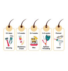 hair removal methods flat icon set vector image