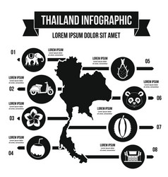Thailand travel infographic concept simple style vector