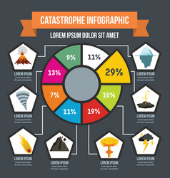 Catastrophe infographic concept flat style vector