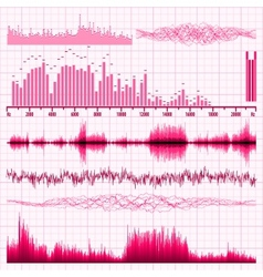 Sound waves charts vector image vector image