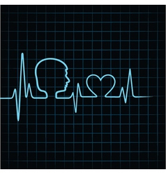 Heartbeat make male face and heart symbol vector image
