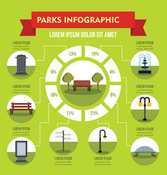 Parks infographic concept flat style vector