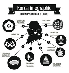 korea infographic concept simple style vector image