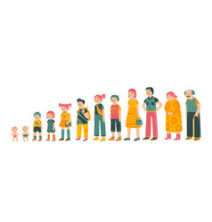 family generations icon set vector image