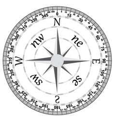 Image of Compass vector