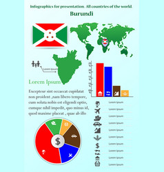 burundi infographics for presentation all vector image