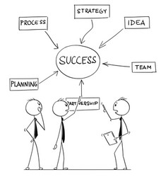 Cartoon of business team or people working on vector