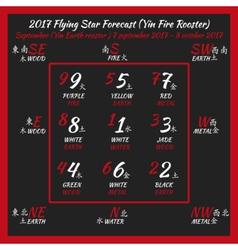 Flying star forecast 2017 vector