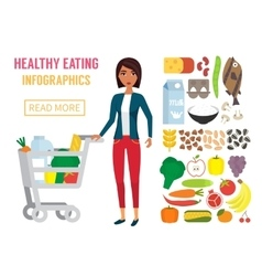 Woman in supermarket with cart full of food vector image