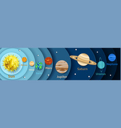 solar system planets diagram striped style vector image